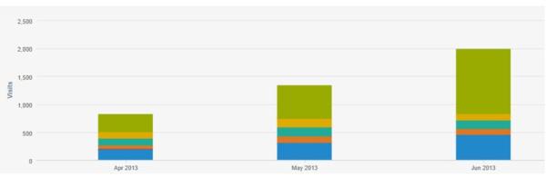 blog chart resized 600