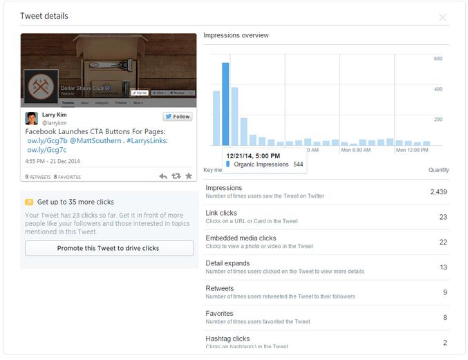Twitter-Analytics-Graph-