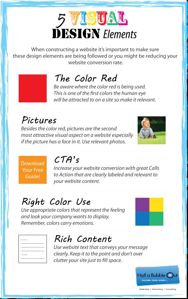 Design Elements Infographic