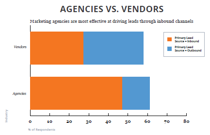 Agencies_vs._Vendors