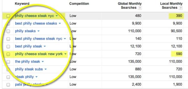 exact vs broad google keyword options