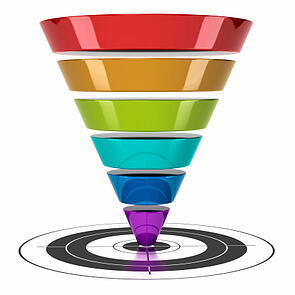 Website-Coversion-Funnel