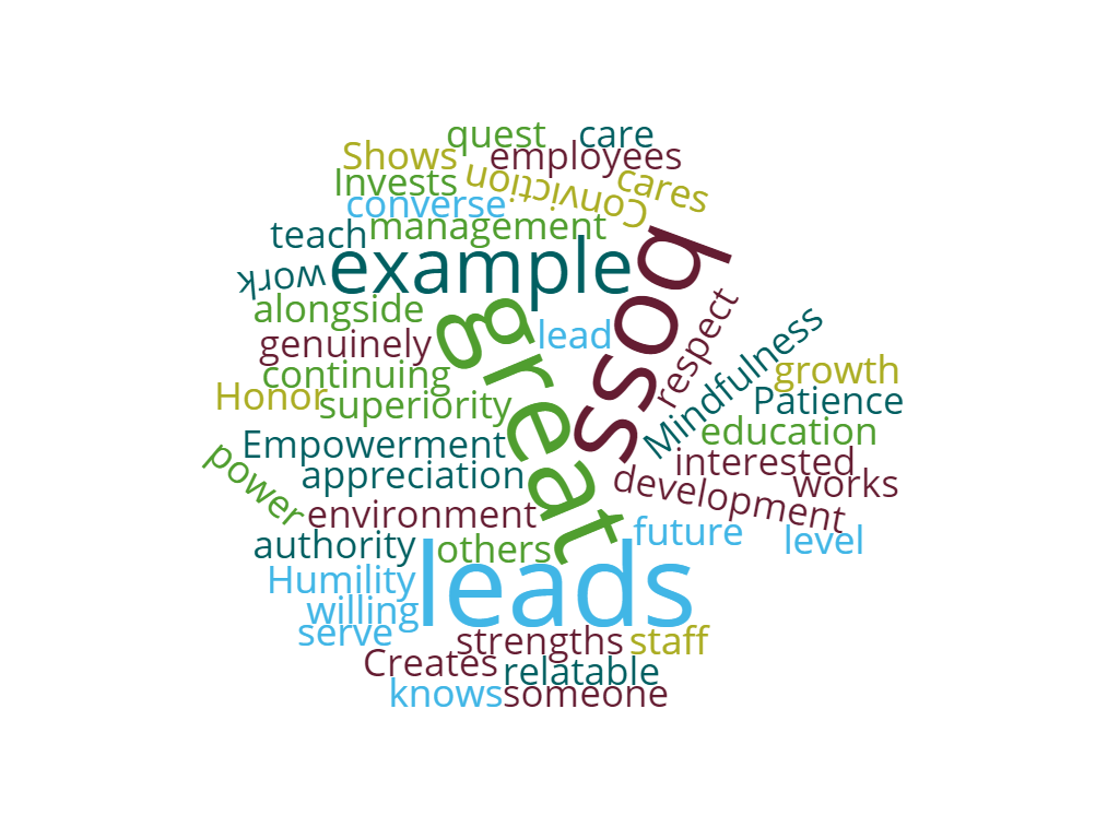 Boss_Day_Wordcloud.png