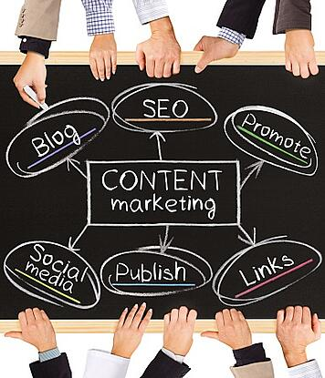 content_marketing_on_chalkboard
