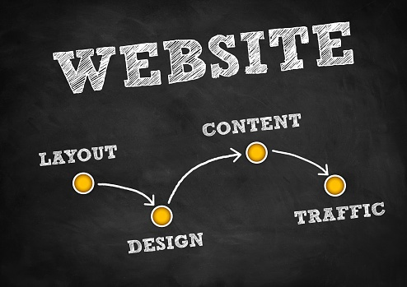 plan_to_get_website_traffic