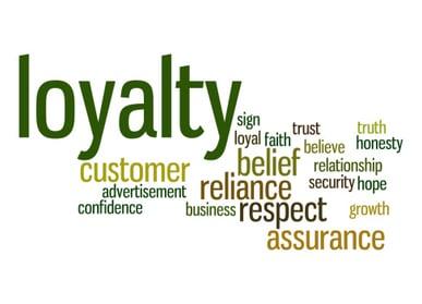 Loyalty_word_cloud
