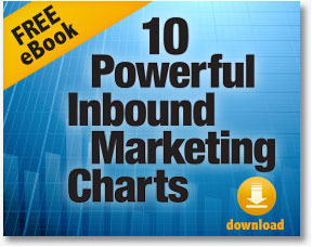 10 Powerful Charts CTA